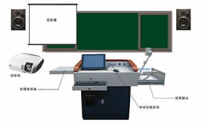 多媒体教室解决方案多媒体教室解决方案(一)
